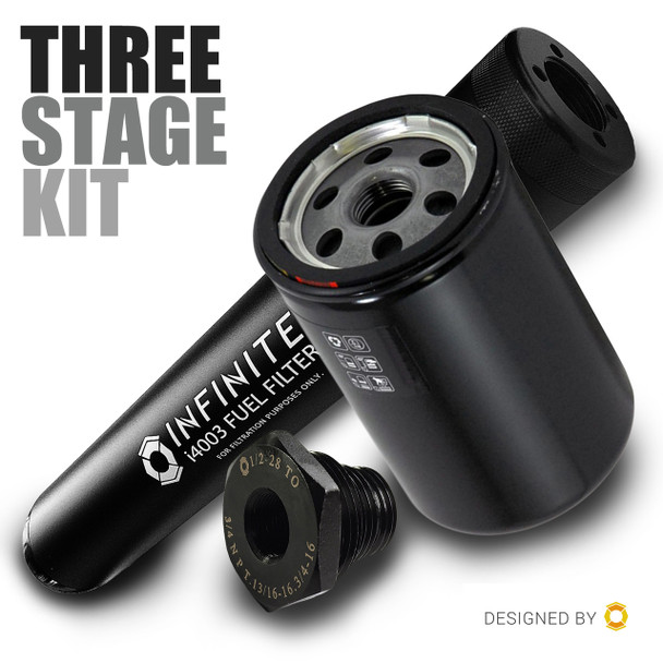 The Ultimate 1/2-28 Three Stage Adapter Kit