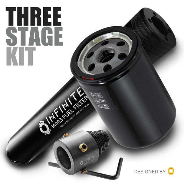 The Ultimate .800 Bull Barrel Three Stage  Kit