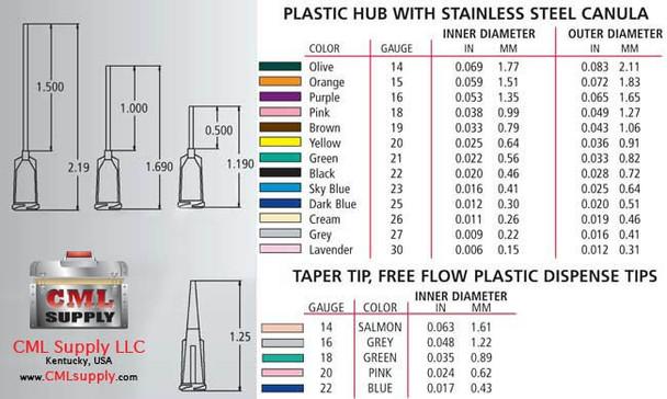"CML Supply 14ga x 0.5"" Olive Blunt Tip Dispensing Fill Needles"
