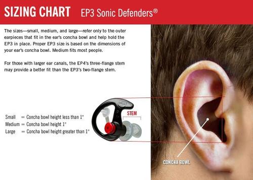 Surefire EP3 Sonic Defenders