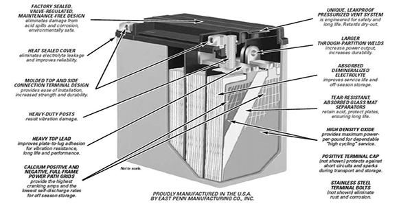 Deka ETX20l agm battery