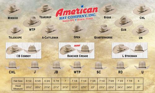 3071c277e25d4 American Hat Felt - 20X - Billy s Western Wear