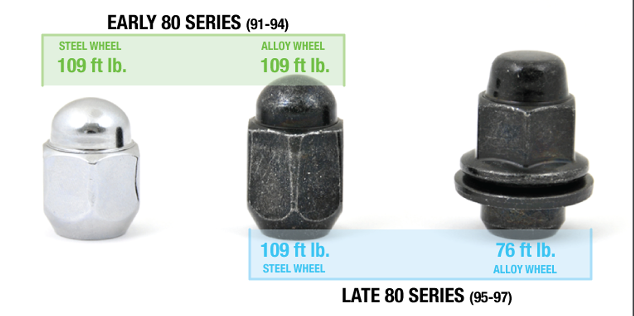 80 Series Lug Nut-steel wheel (91-94) (LUG-1)