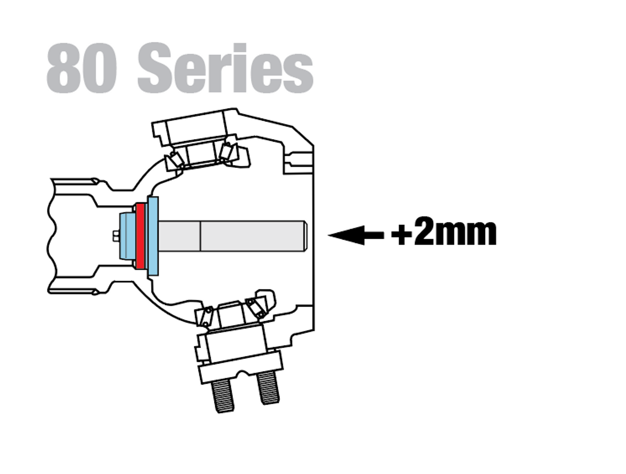 80 Series Inner Axle Seal Offset Driver (ASD-1) The new overdrive tool sets the inner axle seal 2mm INSIDE of the face of the knuckle ball taking it AWAY from the groove.