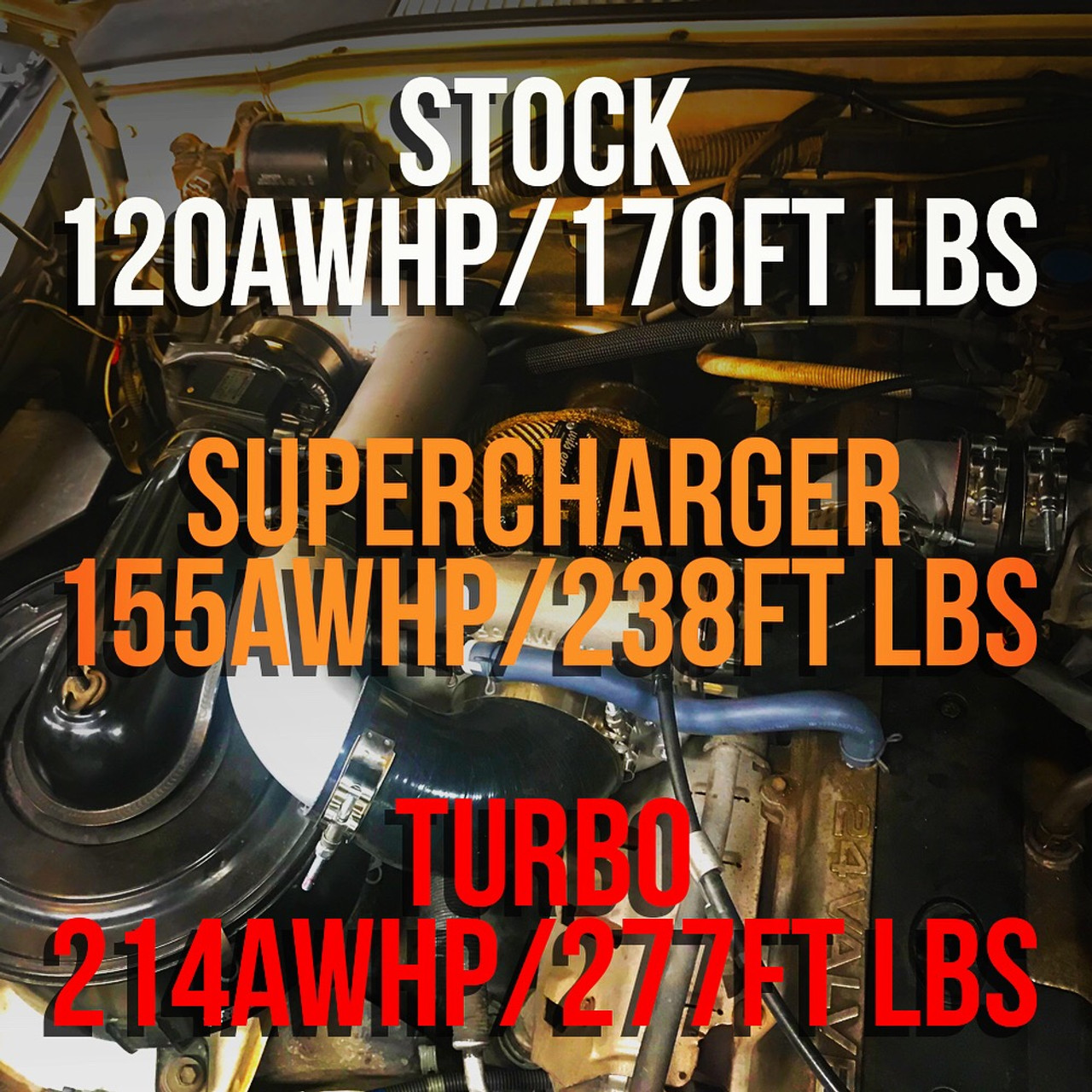 80 Series 1FZ Wits' End Turbo Kit- OBD2 only (WET-1)