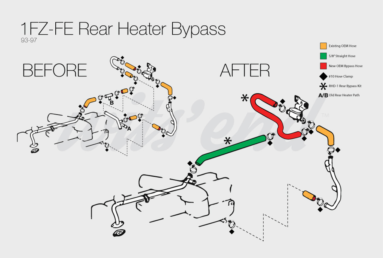 80 Series 1FZ Rear Heater Delete Hose (RHD-1)