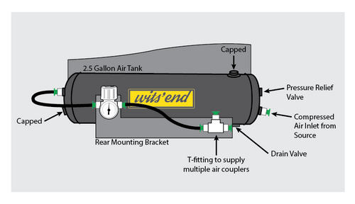 80 Series Rear Air Tank Shelf (RATS-1) sample setup with 2.5 gallon air tank and regulator