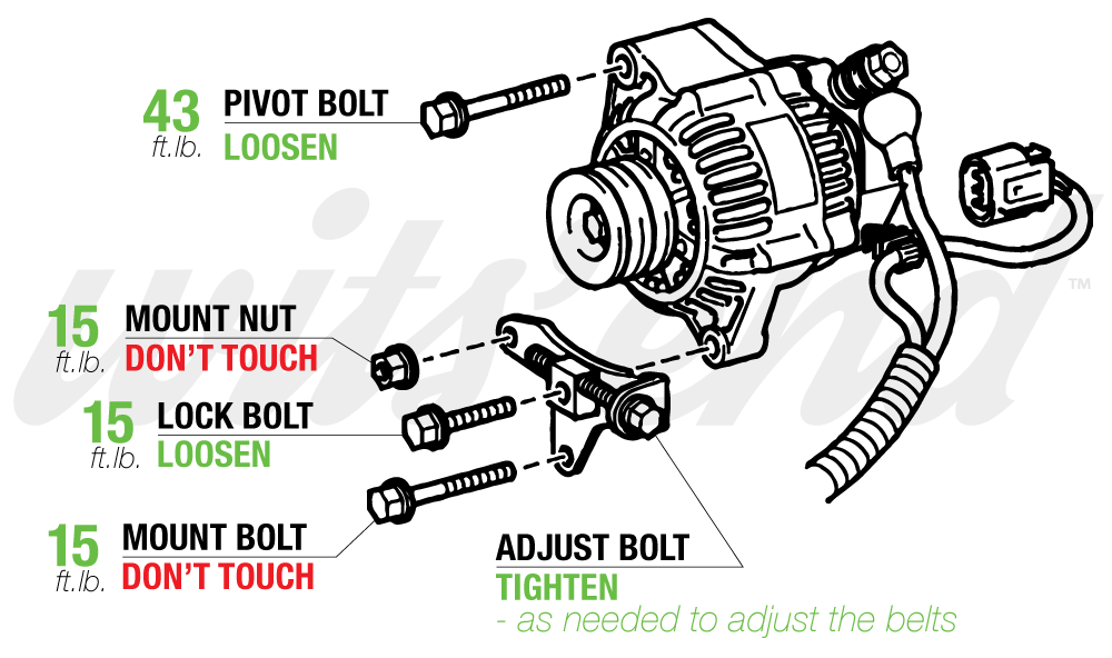 alternator-adjusting-diagram.png