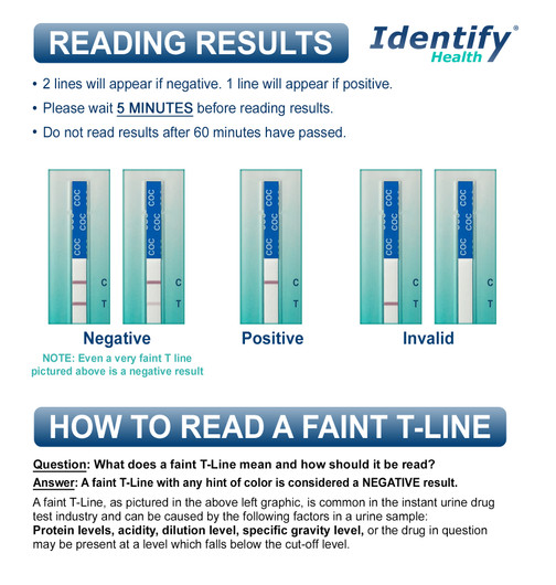 Identify Health Cocaine Drug Test Dips - READING RESULTS