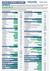 Identify Diagnostics Drug Test Cups and Dips - DRUG PARENT CLASSES BRAND NAMES