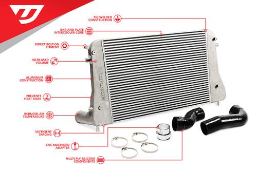 Unitronic Intercooler Kit For 2.0 TFSI (UH007-ICA)