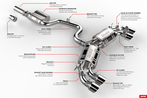 APR Verison 2 Catback Exhaust with Rear Muffler and Valves for MK 7/7.5 Golf R