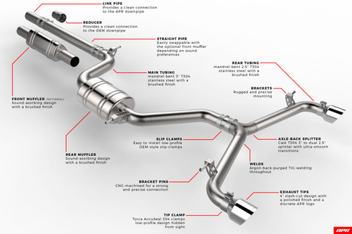 APR Verison 2 Catback Exhaust with Front Muffler for MK 7/7.5 Golf GTI