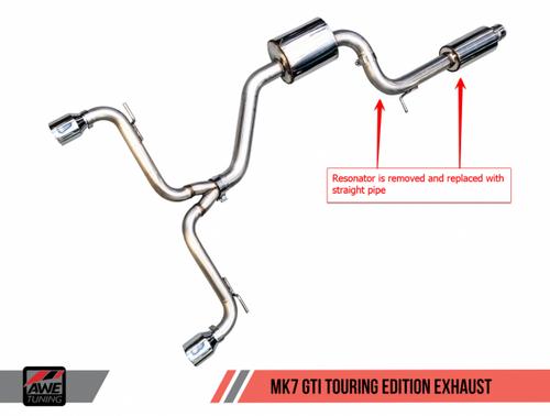AWE Tuning VW MK7/7.5 GTI Conversion Kit - Touring to Track
