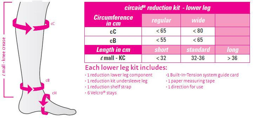 CircAid Reduction Kit for Lower Leg