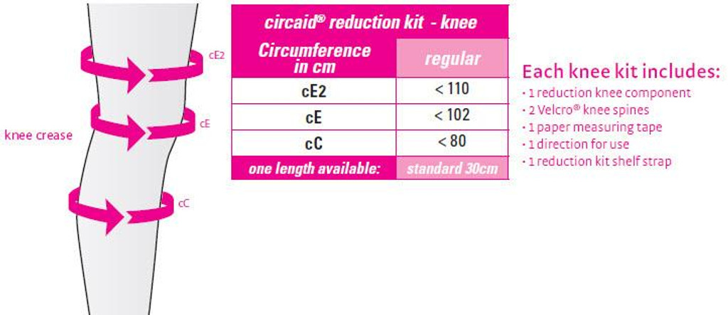 CircAid Reduction Kit for Knee