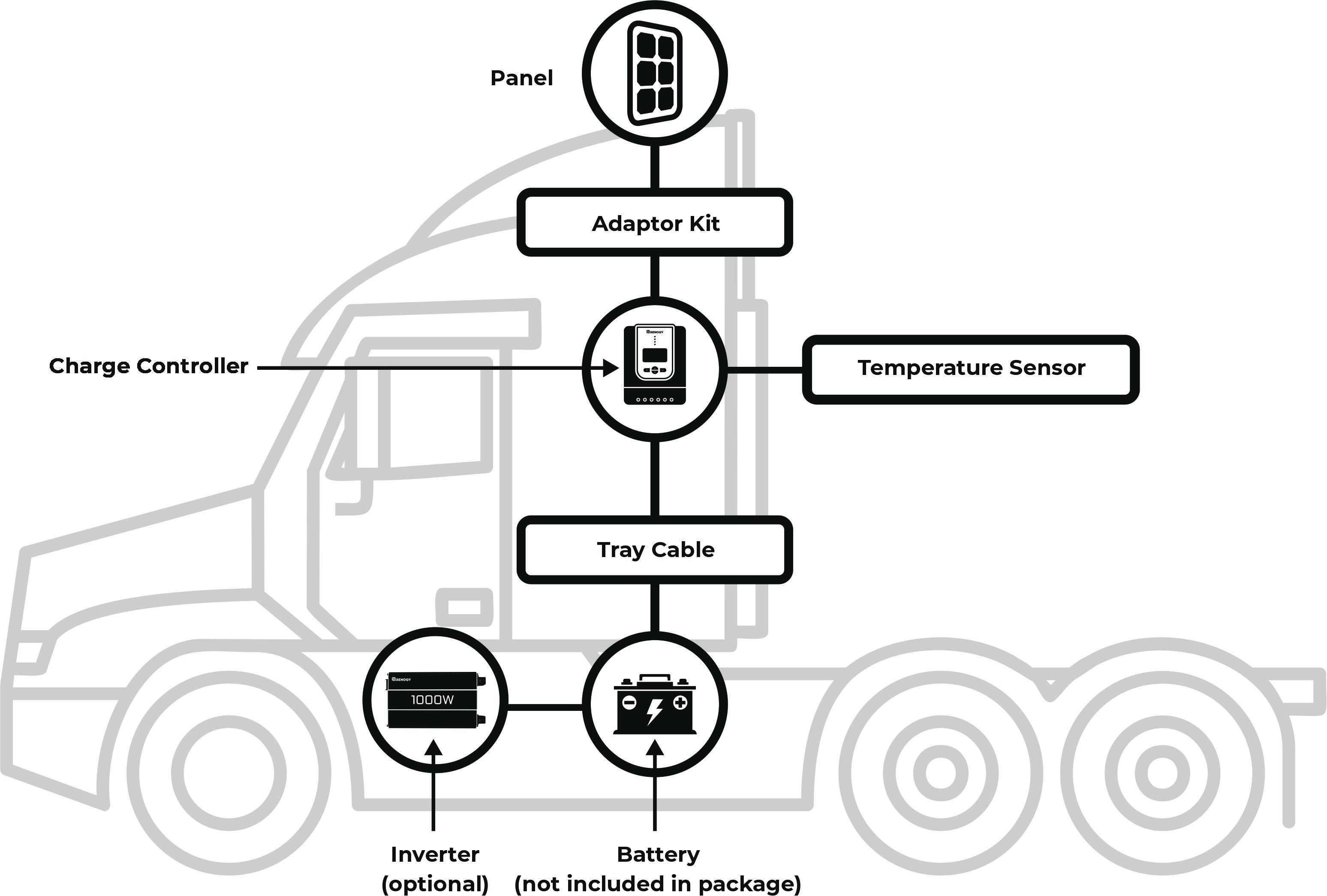 trucks-diagram.jpg