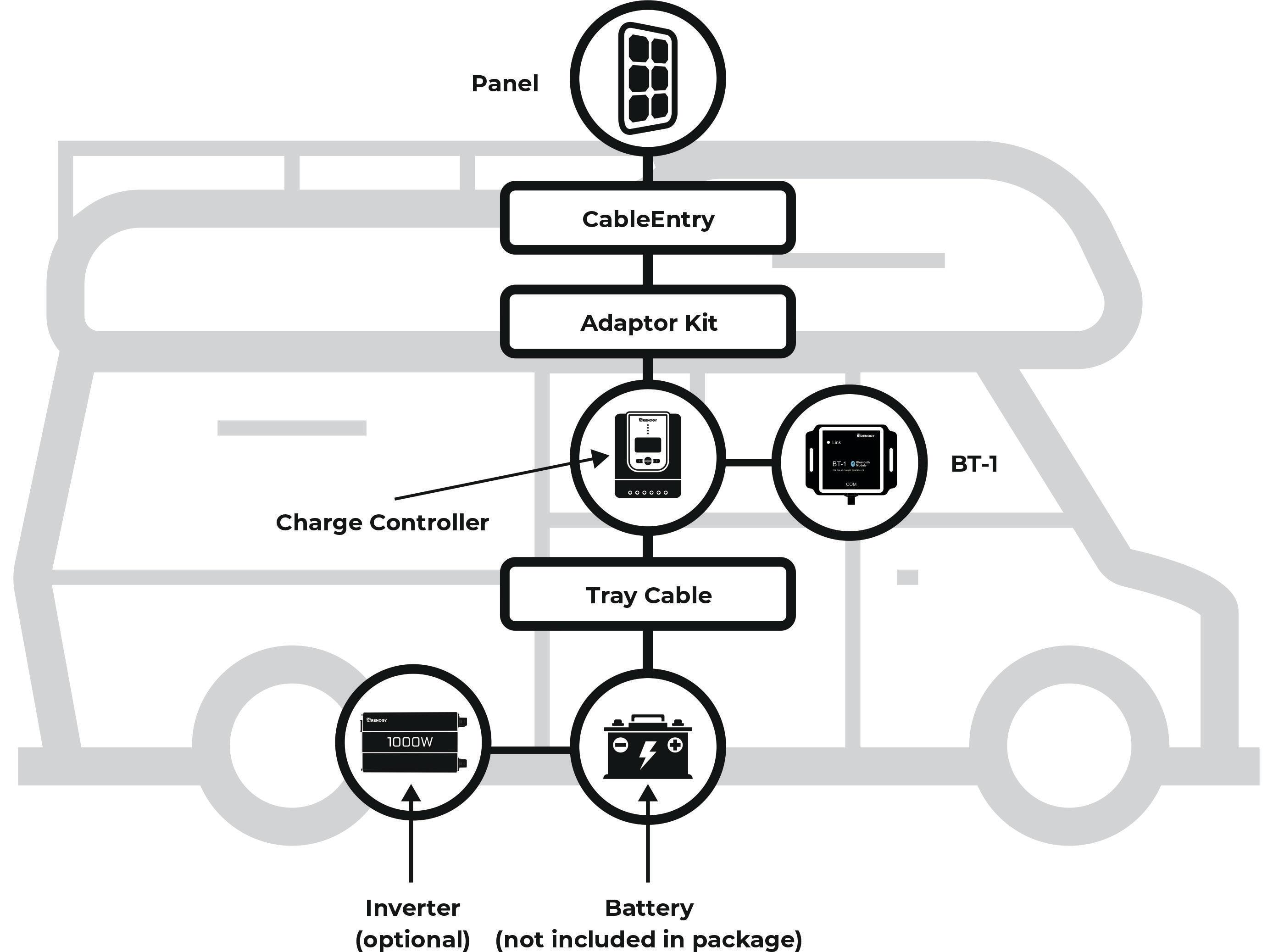 vans-rv-trailers-diagram.jpg