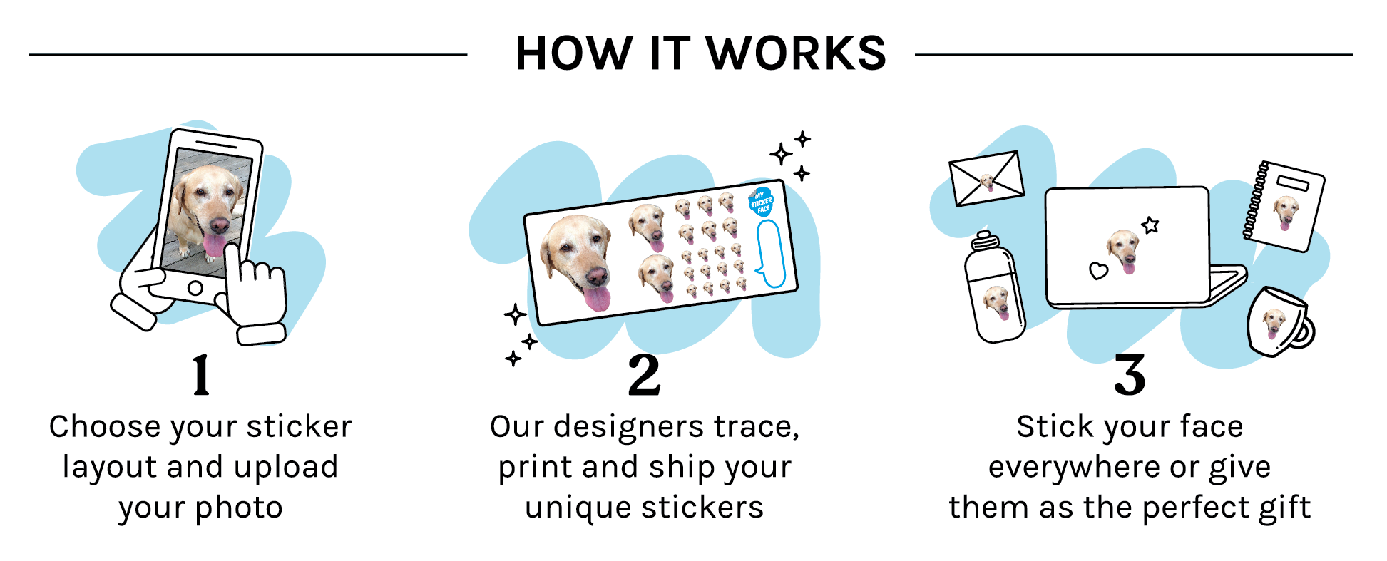 mystickerfacehowto.png