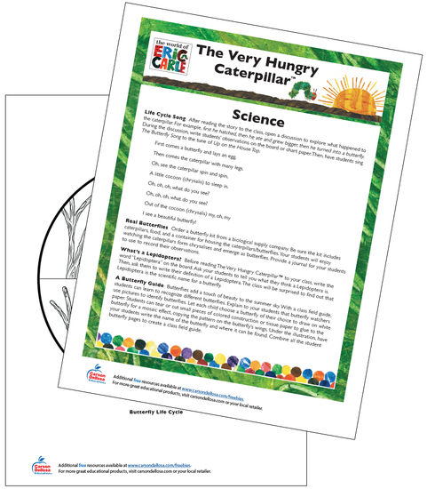 The Very Hungry Caterpillar Science Free Printable