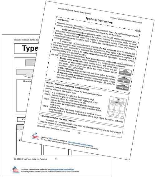 Carson Dellosa's Types of Volcanoes Free Printable