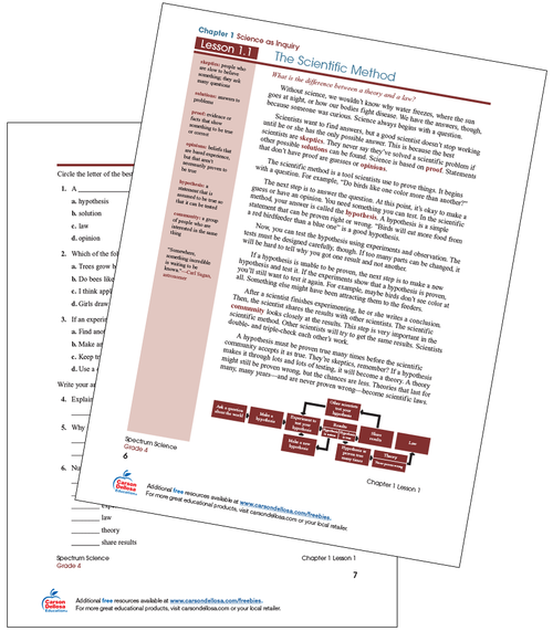 The Scientific Method Free Printable Sample Image