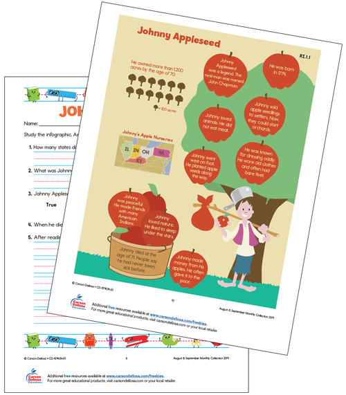 Johnny Appleseed Free Printable Worksheet