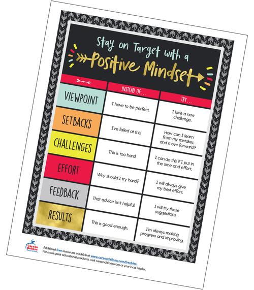 Aim High Positive Mindset Poster Free Printable