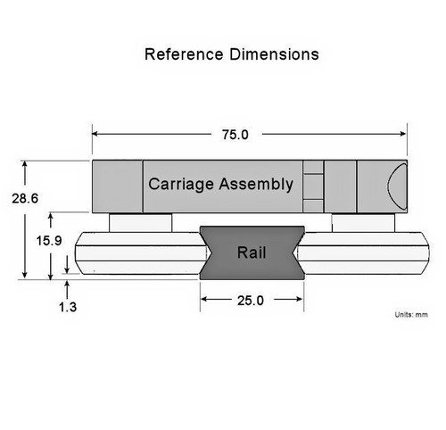 Carriage Rail Assembly Dimensions