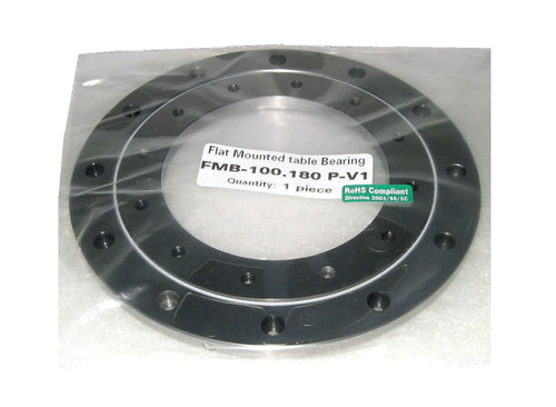 FMB Flat Mount Bearings