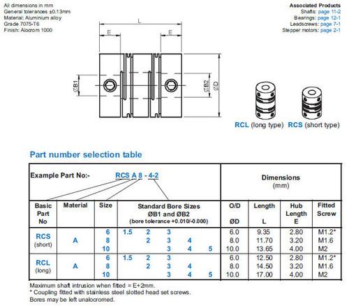 RCSA10 Dimensional Information