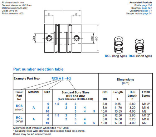 Reli-A-Flex Shaft Coupling Catalog Dimensional Data