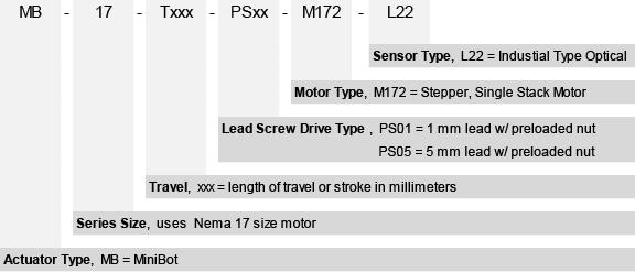 minibot-mb17.png