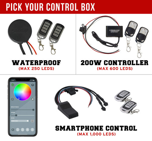 Pick Your Control Box