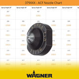 Wagner Nozzle Tip Selection Chart
