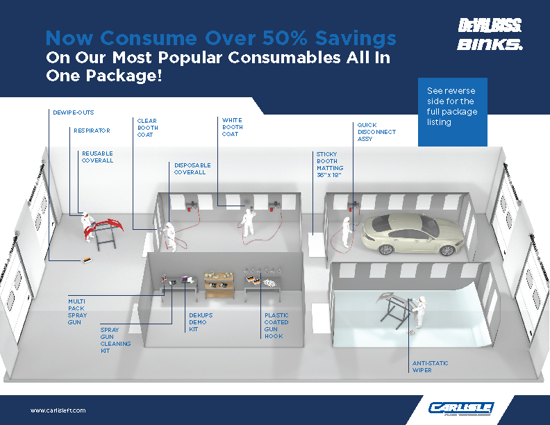 Spray Booth Consumables Special
