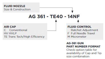 ag361-part-numbers.jpg