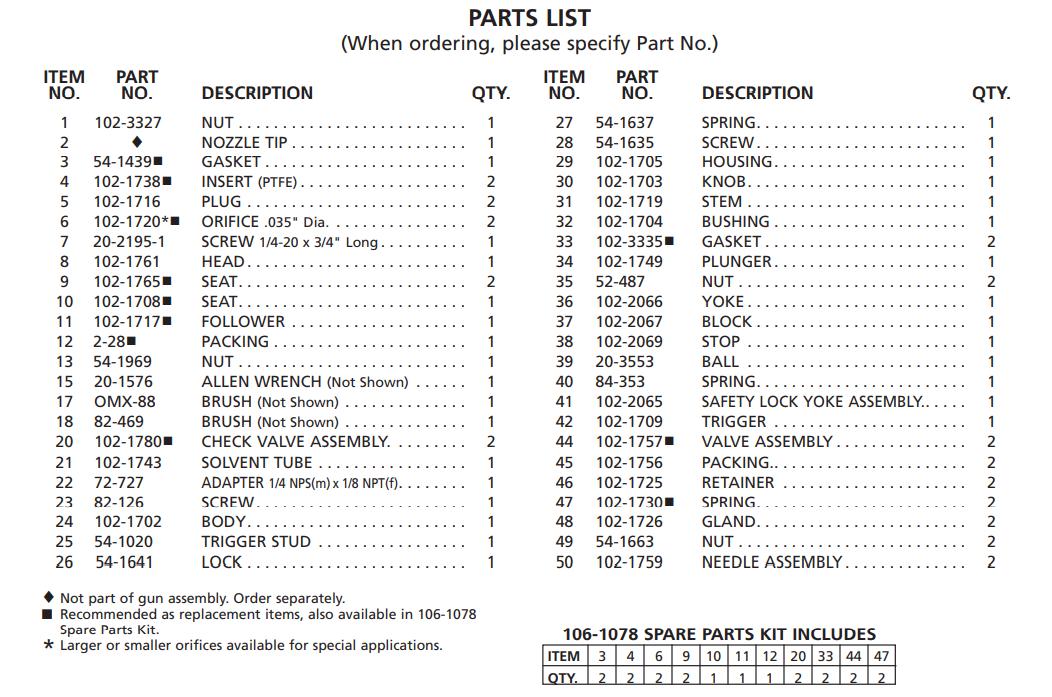 binks-43p-airless-gun-parts.png