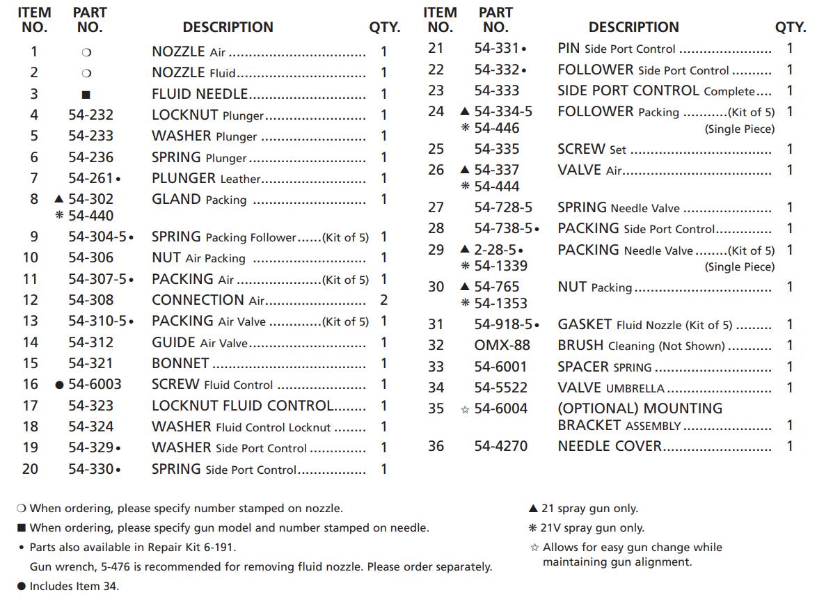 binks-model-21-parts.png