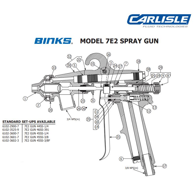 binks-model-7e2.png