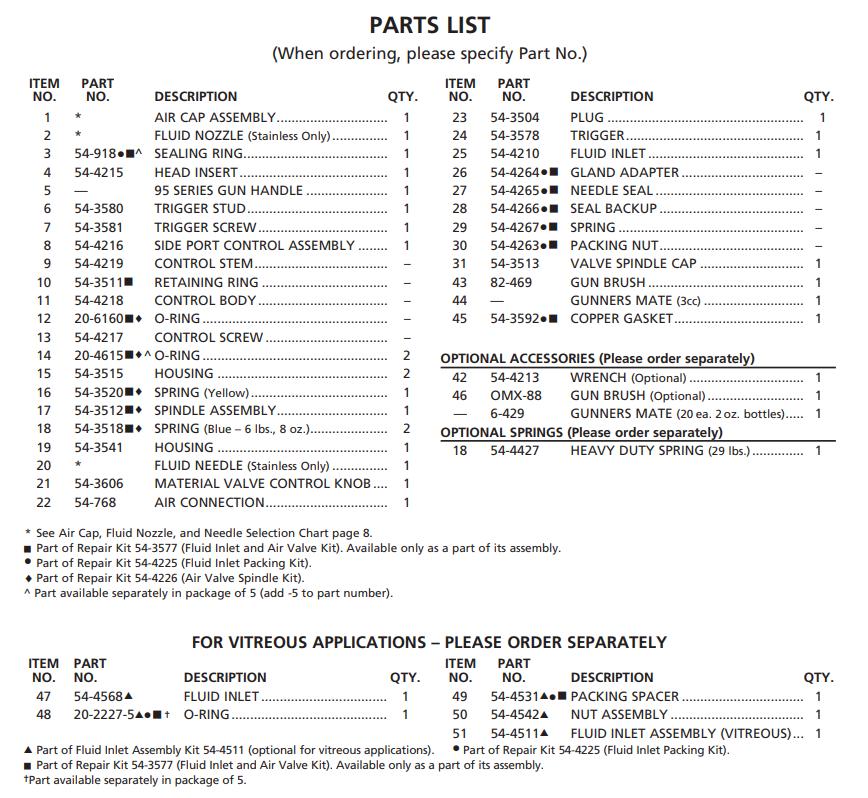 binks-model-95-parts.png