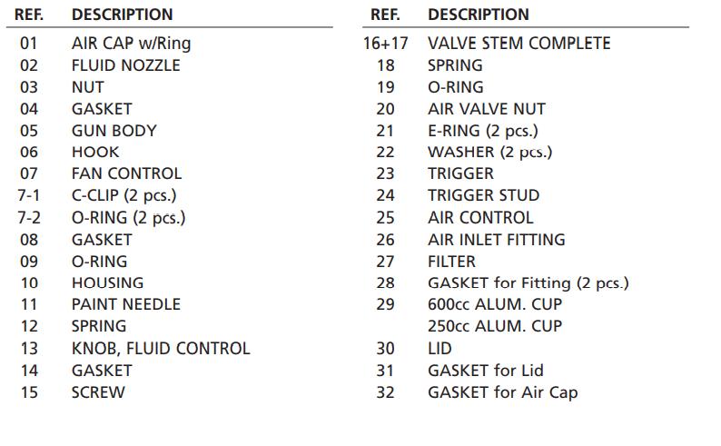 binks-sv50-hvlp-parts.png