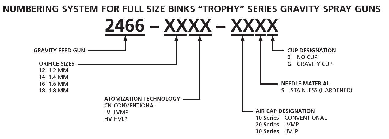 binks-trophyt-gravity-pns.jpg