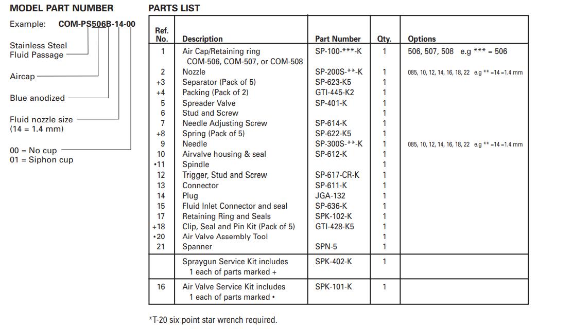 devilbiss-compact-hvlp-pressure-parts.png