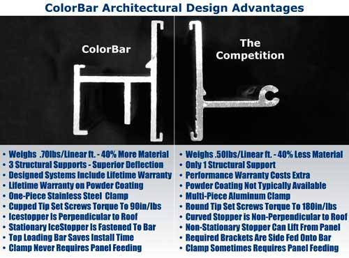 ColorBar Comparison