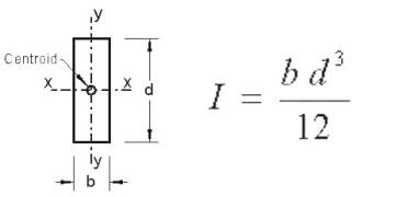 centroid1.jpg