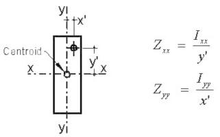 centroid2.jpg
