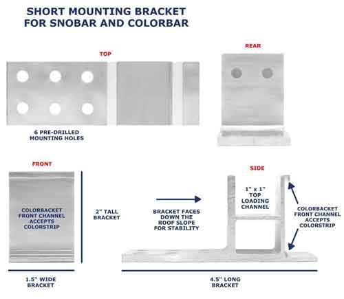 Short SnoBar/ColorBar Screw Down Mounting Bracket Views