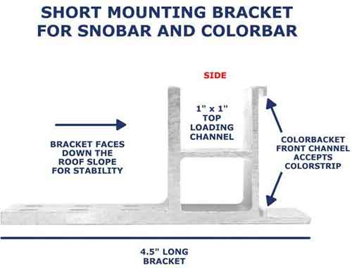 Short SnoBar/ColorBar Screw Down Mounting Bracket Side View