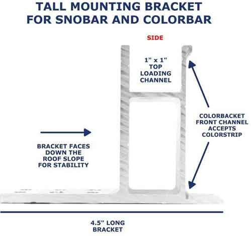 Tall SnoBar/ColorBar Screw Down Mounting Bracket Side View